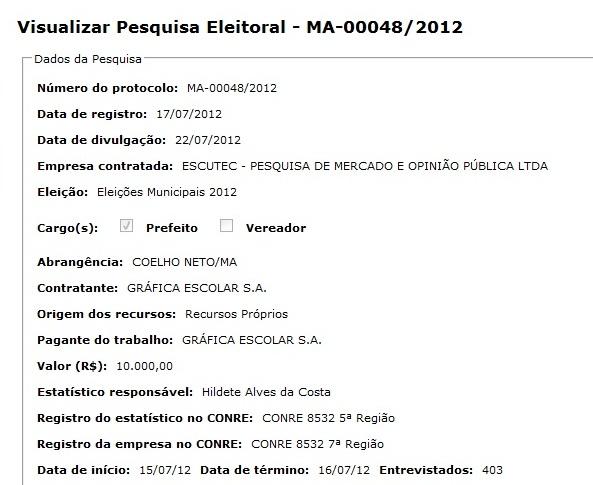 ELEIÇÕES 2012: PESQUISA EM COELHO NETO JÁ ENCONTRA-SE REGISTRADA NO TRE
