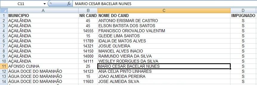 ELEIÇÕES 2012: EX-PREFEITO MÁRIO BACELAR TEM NOME IMPUGNADO PELO TRE