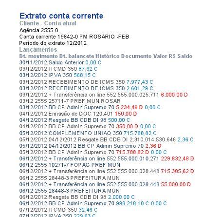 """CAOS EM ROSÁRIO: BIMBA TRANSFERIU R$ 2 MI DAS CONTAS DO FUNDEB NA """"BOCA DA ESPIRRADEIRA"""""""