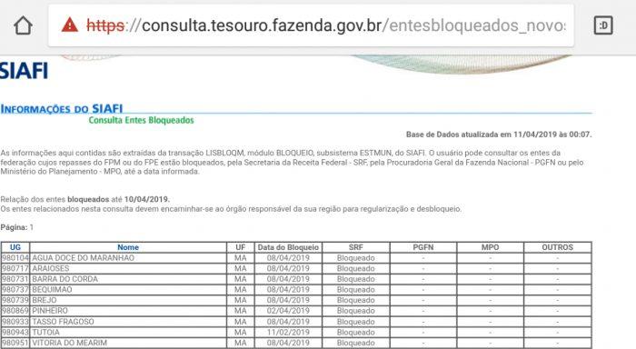 Tesouro Nacional bloqueia FPM de Brejo e mais 8 municípios do Maranhão