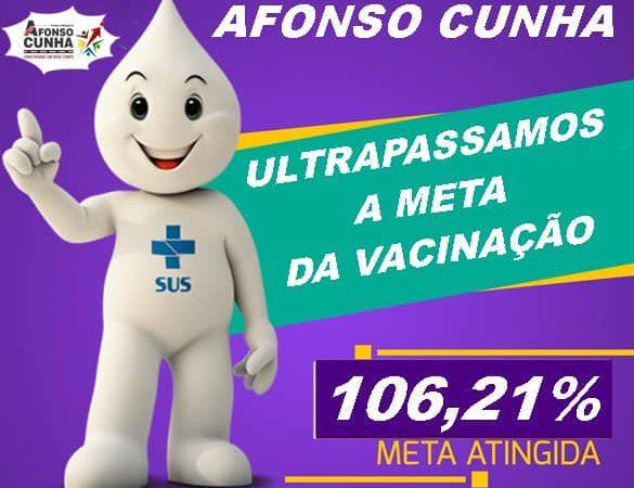 Afonso Cunha ultrapassa meta de vacinação contra a gripe