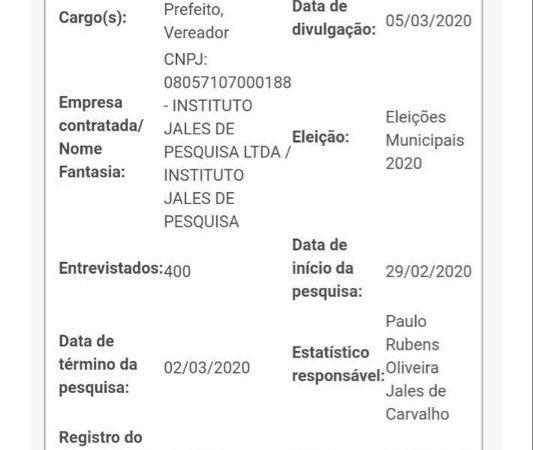 Instituto Jales registra segunda pesquisa para Coelho Neto