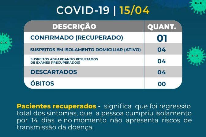 Chapadinha: Paciente testado positivo tem cura e já não transmite vírus após 14 dias