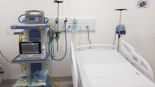 Desde a chegada de 107 respiradores, governo entregou 61 leitos de UTI
