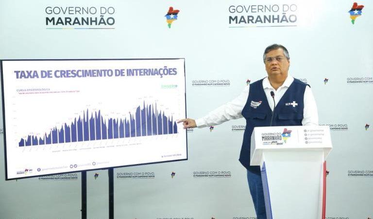 Maranhão apresenta redução das internações por Covid-19